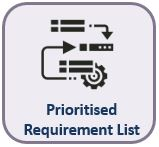 Prioritised Requirements List