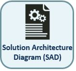 Solution Architecture Document