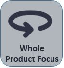 Whole Product Focus